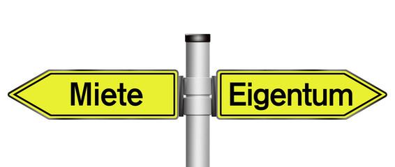 miete eigentum konzept schema richtungsentscheidung