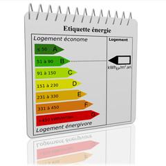 Etiquette Energie Carnet