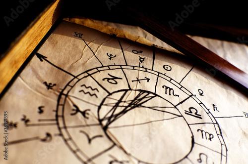 Leinwandbild Motiv Traditional Horoscope