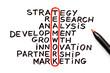 Teamwork Chart