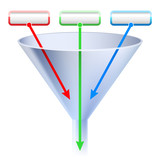 Fototapety An image of a three stage funnel chart.