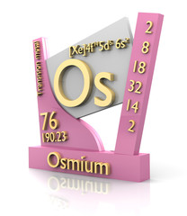 Osmium form Periodic Table of Elements - V2
