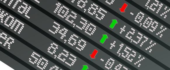 Börse Kurse