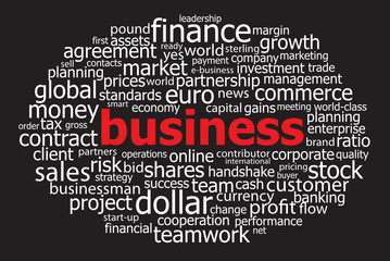 """BUSINESS"" Tag Cloud (commerce stock markets banking finance)"
