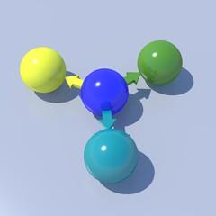 Graph balls