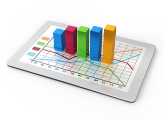 Computer tablet with a bar graph