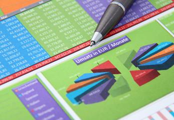 Wirtschaftszahlen Chartanalyse