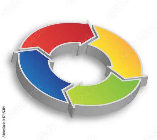 Circular Process Flow - 4 Arrows