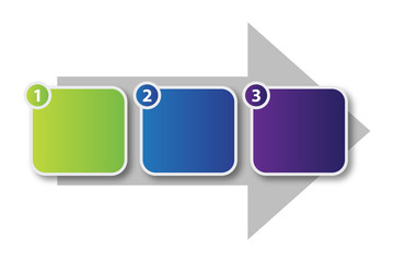 Three Step Process Flow