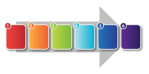 Six Step Process Flow