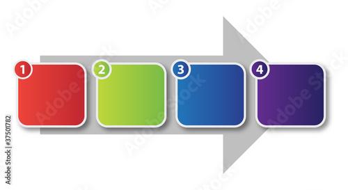 Four Step Process Flow
