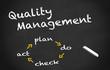 Kreidetafel Qualitätsmanagement