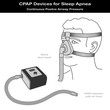 Sleep Apnea, CPAP Machine, Air Hose, Nose Face Mask