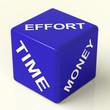 Effort Time Money Blue Dice