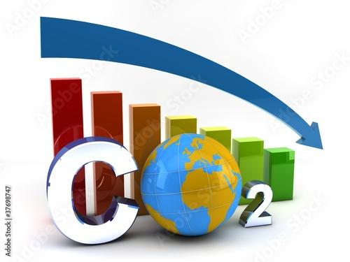 CO2 - Kohlendioxid - Reduktion - Erde