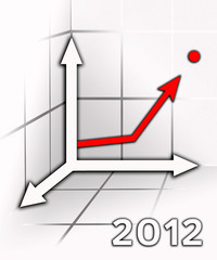 business graph for 2012