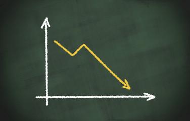 Chalkboard Diagramm Kursabfall green