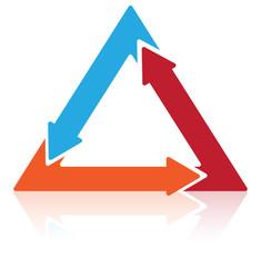 Triangle Process Flow