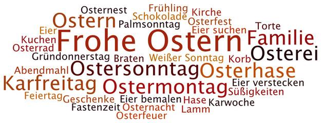 Begriffswolke Ostern