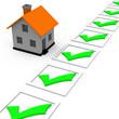 Die Immobiliencheckliste