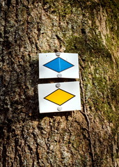 Hiking path symbols