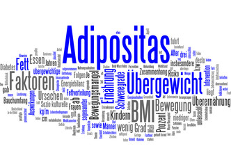 Adipositas (Übergewicht)