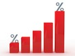 The chart shows the percent increase