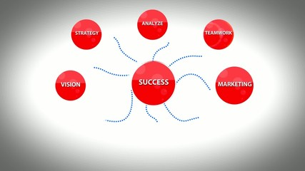 Business Strategy_success