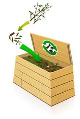 Composteur en bois : ajout de taille broyés