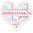 Hypertension heart shaped word cloud concept