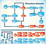 Flowchart elements poster