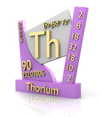 Thorium form Periodic Table of Elements - V2