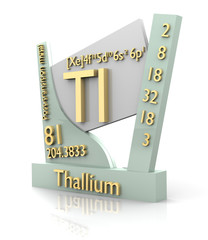 Thallium form Periodic Table of Elements - V2