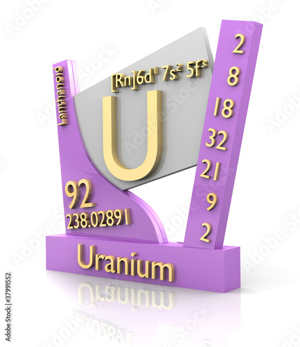 Uranium form Periodic Table of Elements - V2