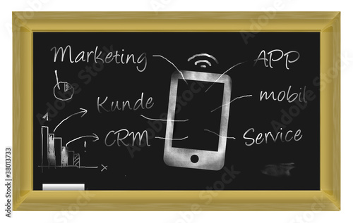 Marketing - Tafel mit Smartphone Darstellung