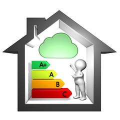 Etiquetage informant l'indice d'émissions dans l'air intérieur