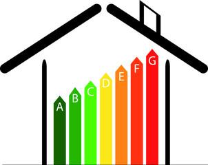 scala qualificazione energetica