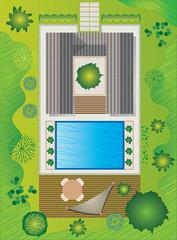 Plan de Jardin avec Villa / Maison, Piscine et Plantations