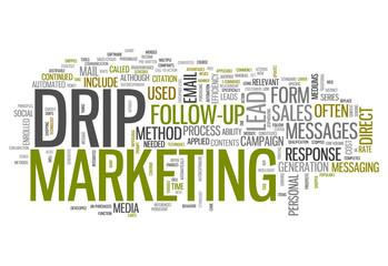 "Word Cloud ""Drip Marketing"""