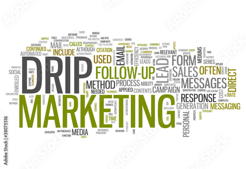 "Word Cloud ""Drip Marketing"""