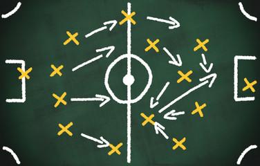Chalkboard Football Taktik