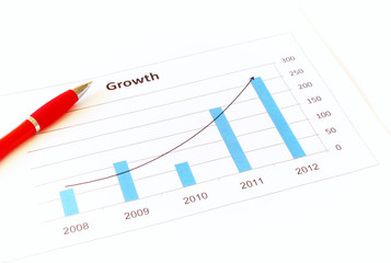 business chart showing growth in 2012