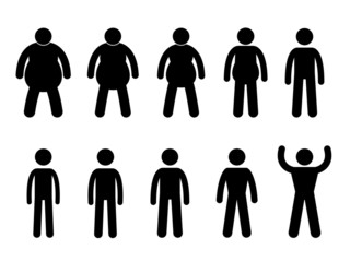 Fat to Thin Process and Thin to Muscular Pictogram