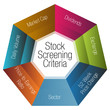 Stock Screening Criteria Chart