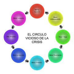 Circulo Crisis