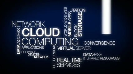 Cloud Computing headlines tag text video animation