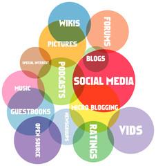 social network and media concept, vector illustration