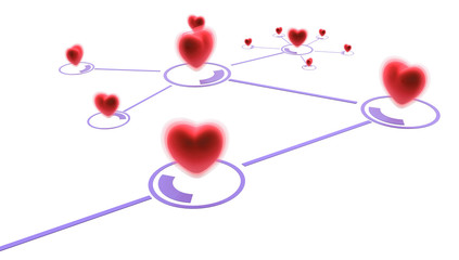 Linked Heart Branch