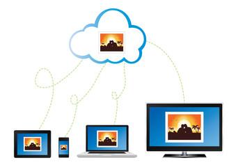 Cloud_Dispositiv