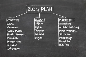 strategy for a blog plan